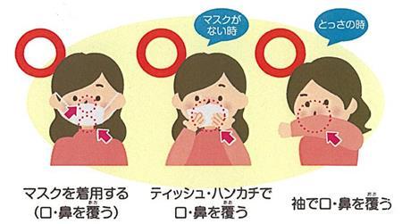 3つの咳エチケット