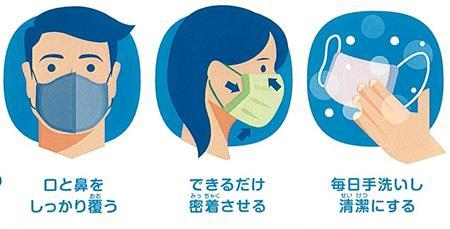 自作マスクで気を付けること