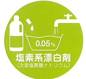 手洗い図4
